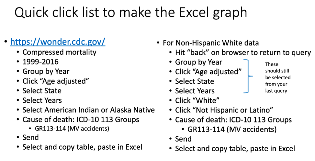 Quick Steps for CDC WONDER Excel Graph